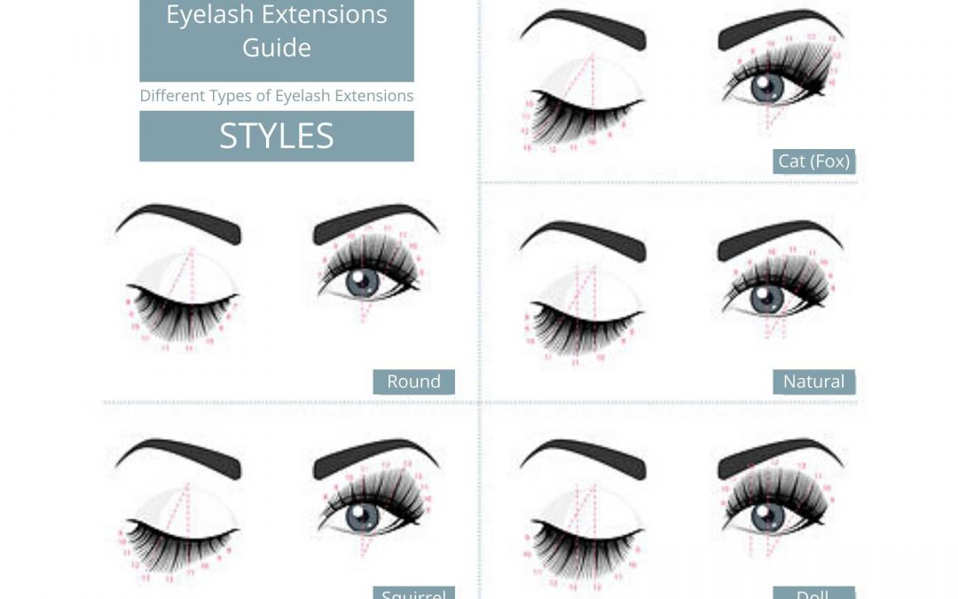 What type of eyelash extension is right for you?