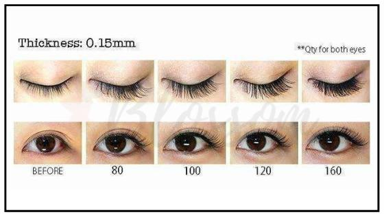 take care of eyelash